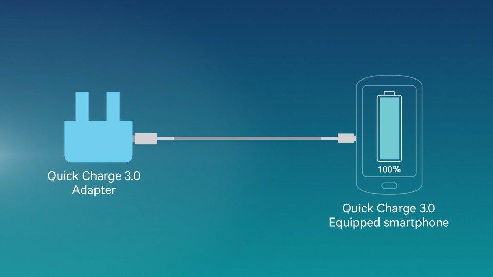 Cargador quick-charge
